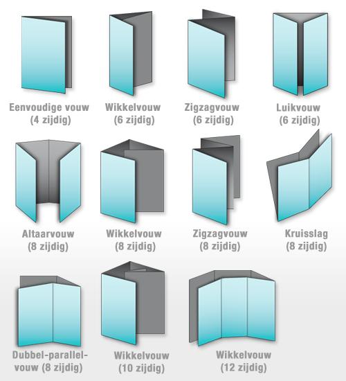 folders in plastic niet ontvangen